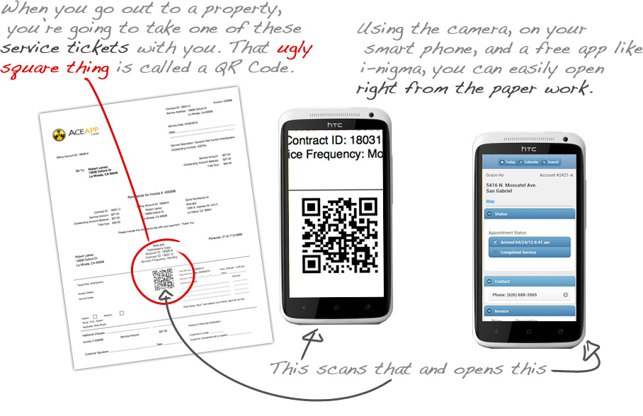 QR codes for fast finding